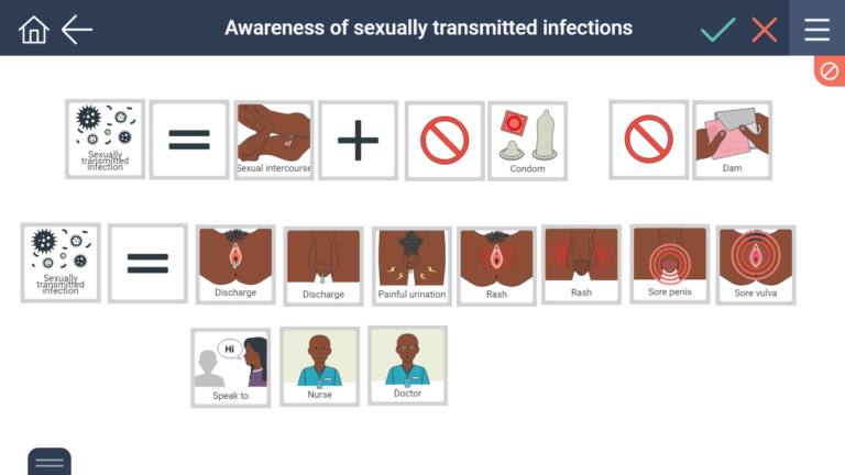 Signs of a sexually transmitted infection