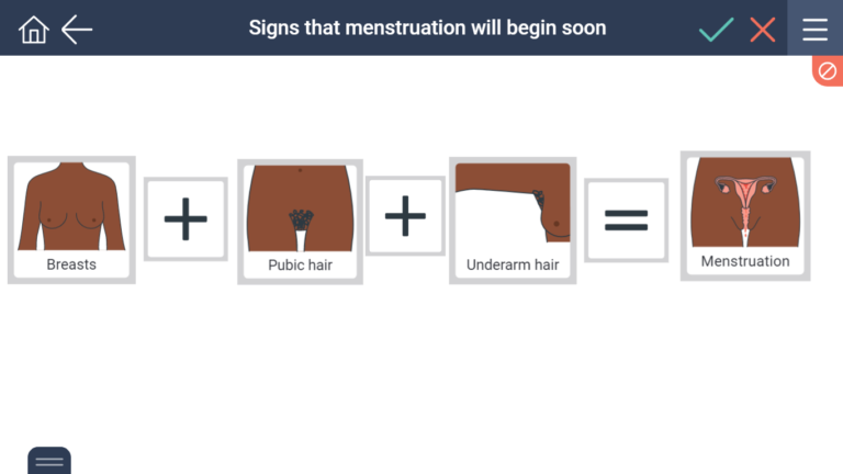 physical signs that menstruation will begin soon