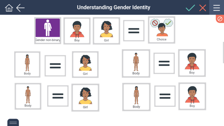 Example of choice in gender identity