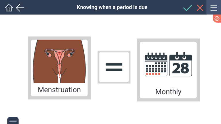 periods happen every month